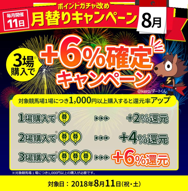 月替りキャンペーン8月