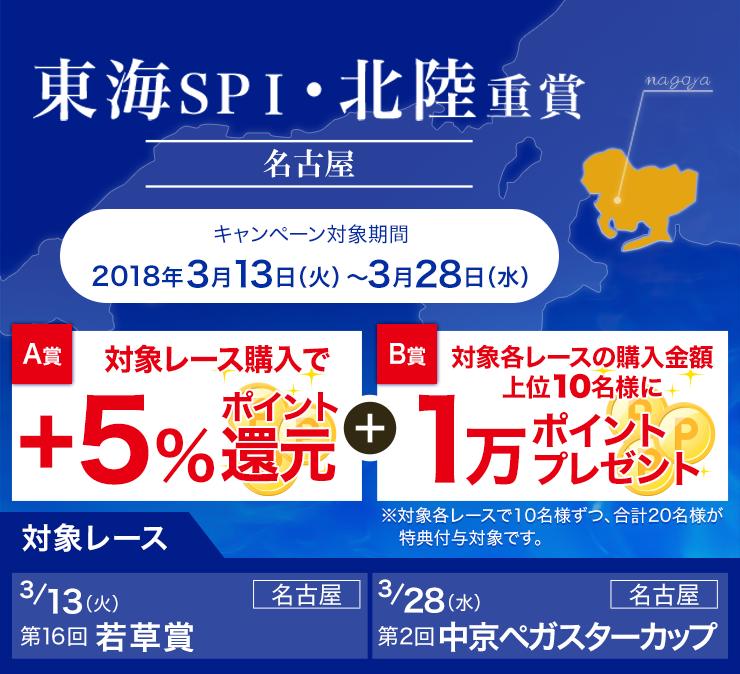 東海SPI・北陸重賞地区 重賞還元キャンペーン 3月