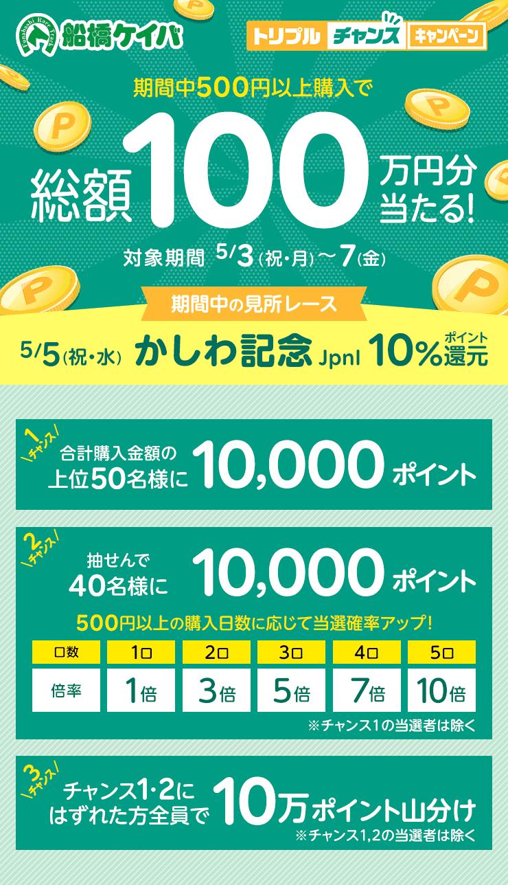 船橋★トリプルチャンス!総額100万円分当たる