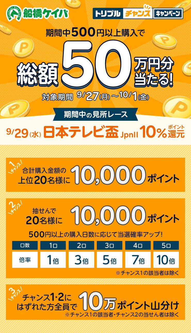 船橋★トリプルチャンス!総額50万円分当たる(2021年9月)