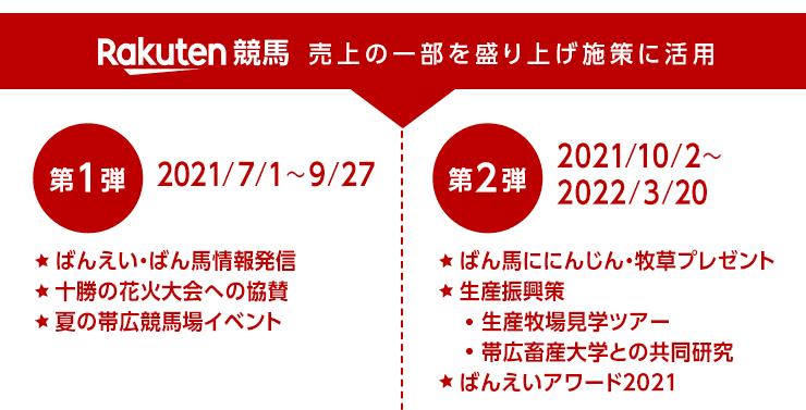 ばんえい十勝応援企画2021企画スケジュール