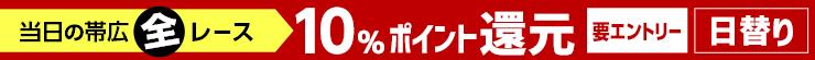 JRAジョッキーDAY2019 日替りポイント
