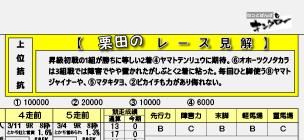 栗田のレース見解